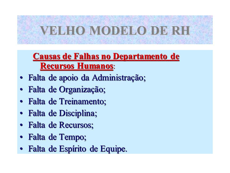 VELHO MODELO DE RH Causas de Falhas no Departamento de Recursos Humanos: Falta de apoio da Administração; Falta de Organização; Falta de Treinamento; Falta de Disciplina; Falta de Recursos; Falta de Tempo; Falta de Espírito de Equipe.