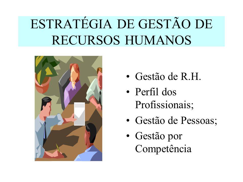 ESTRATÉGIA DE GESTÃO DE RECURSOS HUMANOS Gestão de R.H. Perfil dos Profissionais; Gestão de Pessoas; Gestão por Competência
