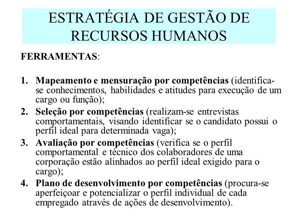 ESTRATÉGIA DE GESTÃO DE RECURSOS HUMANOS FERRAMENTAS: 1.Mapeamento e mensuração por competências (identifica- se conhecimentos, habilidades e atitudes para execução de um cargo ou função); 2.Seleção por competências (realizam-se entrevistas comportamentais, visando identificar se o candidato possui o perfil ideal para determinada vaga); 3.Avaliação por competências (verifica se o perfil comportamental e técnico dos colaboradores de uma corporação estão alinhados ao perfil ideal exigido para o cargo); 4.Plano de desenvolvimento por competências (procura-se aperfeiçoar e potencializar o perfil individual de cada empregado através de ações de desenvolvimento).