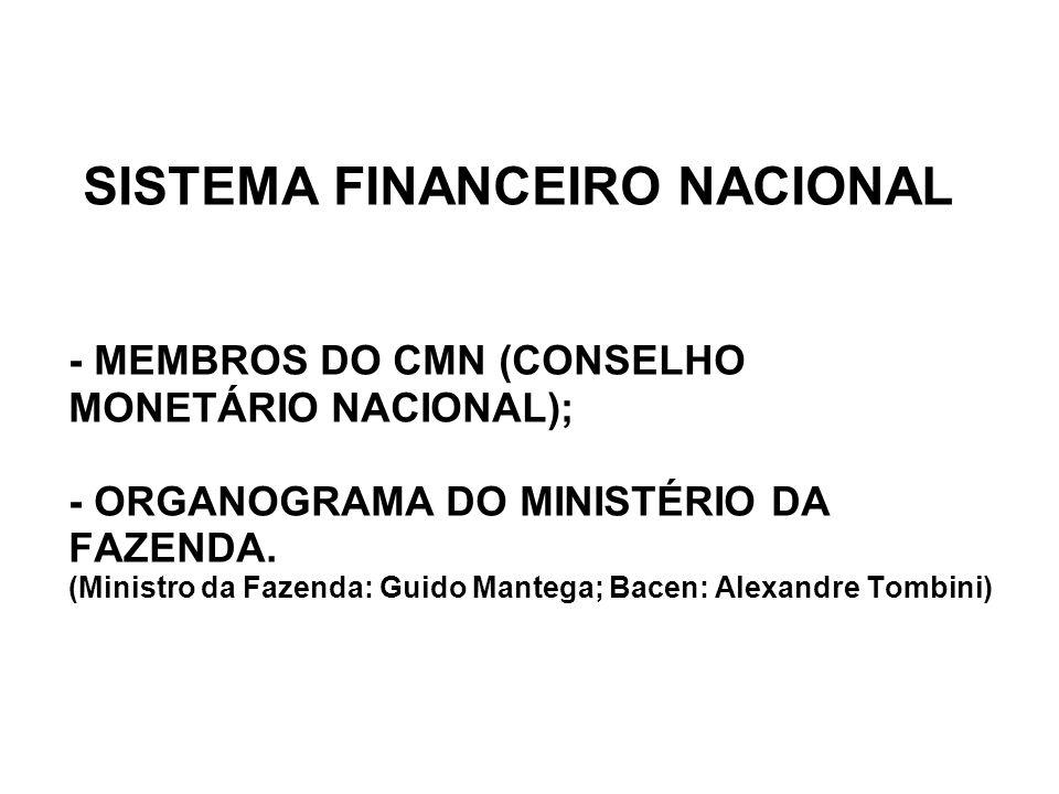 SISTEMA FINANCEIRO NACIONAL - MEMBROS DO CMN (CONSELHO MONETÁRIO NACIONAL); - ORGANOGRAMA DO MINISTÉRIO DA FAZENDA. (Ministro da Fazenda: Guido Manteg