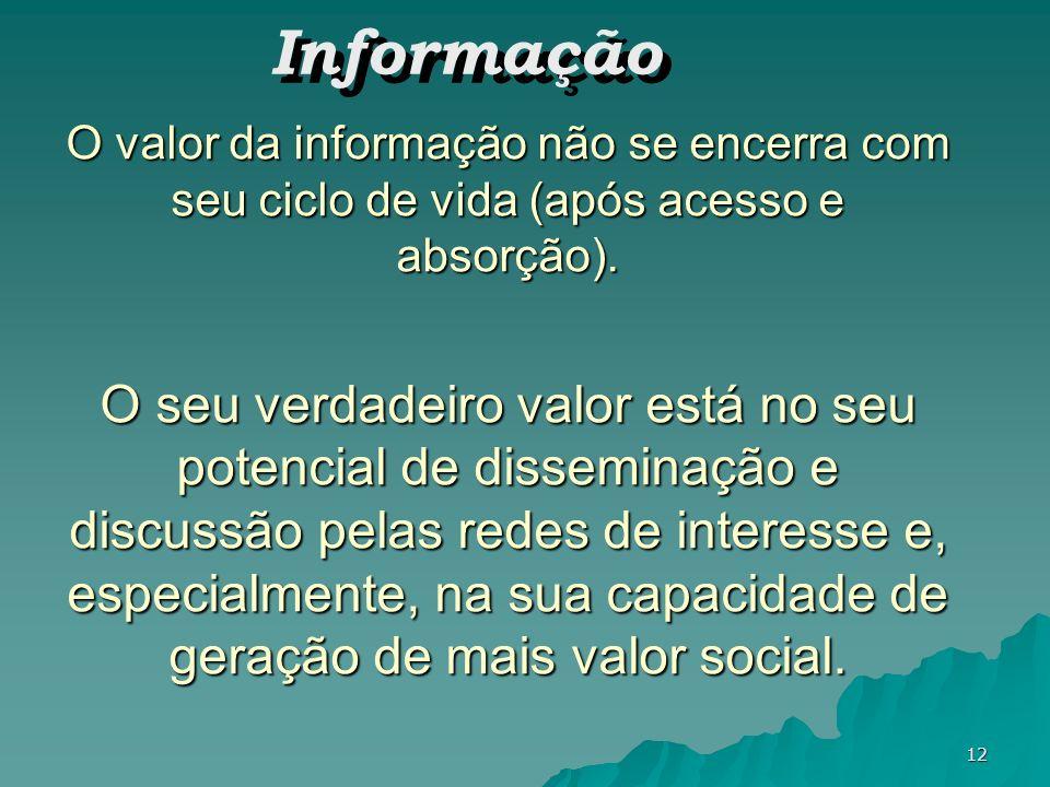 12 O valor da informação não se encerra com seu ciclo de vida (após acesso e absorção). O seu verdadeiro valor está no seu potencial de disseminação e