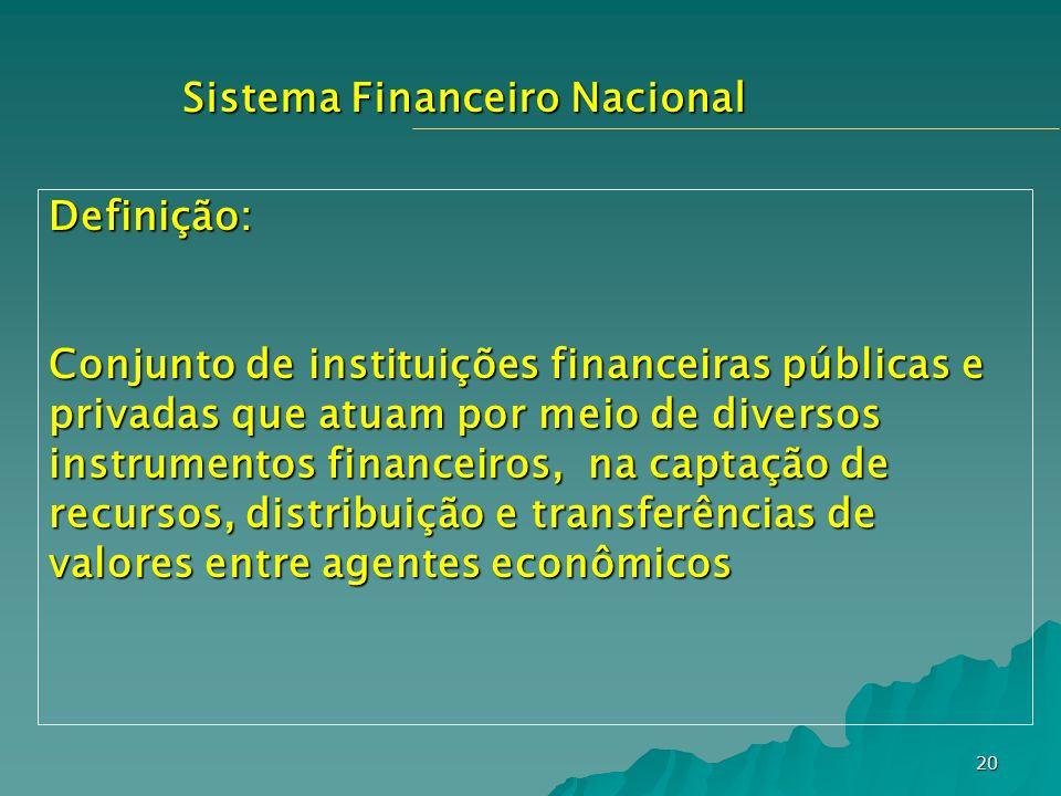 20 Definição: Conjunto de instituições financeiras públicas e privadas que atuam por meio de diversos instrumentos financeiros, na captação de recurso