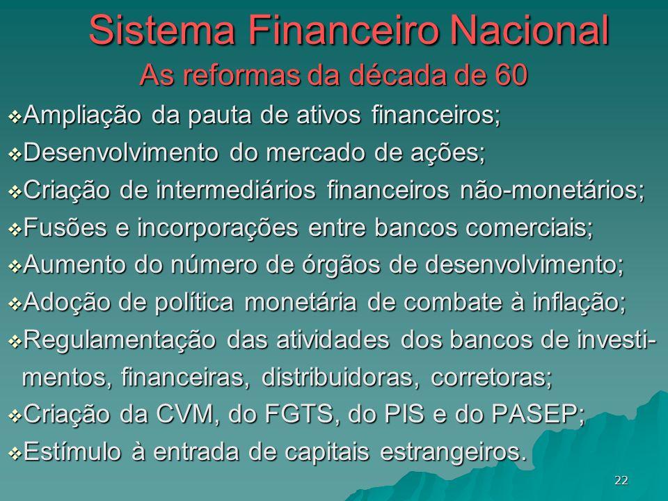 22 Sistema Financeiro Nacional As reformas da década de 60 Sistema Financeiro Nacional As reformas da década de 60 Ampliação da pauta de ativos financ