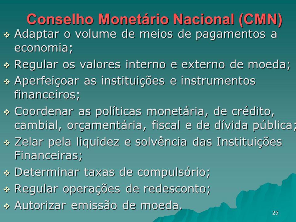 25 Conselho Monetário Nacional (CMN) Adaptar o volume de meios de pagamentos a economia; Adaptar o volume de meios de pagamentos a economia; Regular o