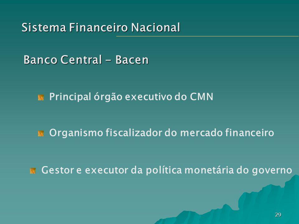 29 Banco Central - Bacen Principal órgão executivo do CMN Organismo fiscalizador do mercado financeiro Gestor e executor da política monetária do gove