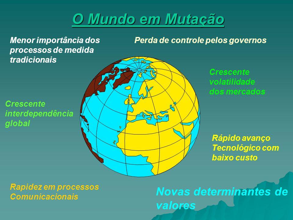 O Mundo em Mutação Perda de controle pelos governos Crescente interdependência global Menor importância dos processos de medida tradicionais Crescente