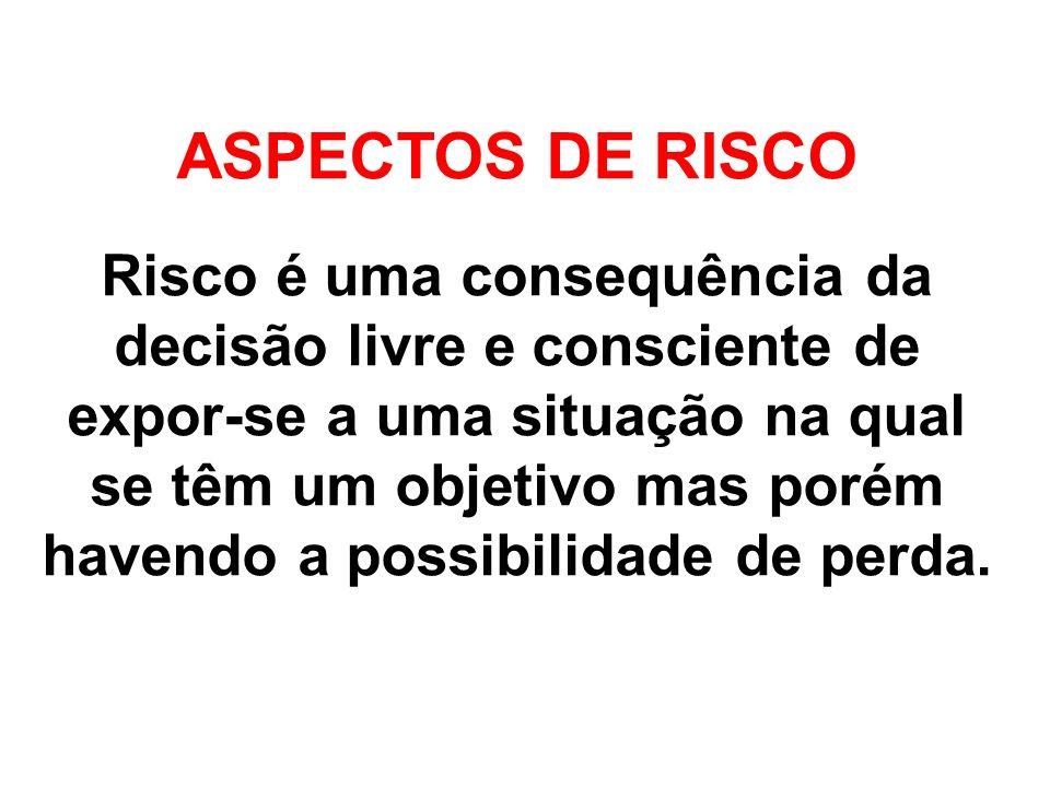ASPECTOS DE RISCO Risco é uma consequência da decisão livre e consciente de expor-se a uma situação na qual se têm um objetivo mas porém havendo a pos