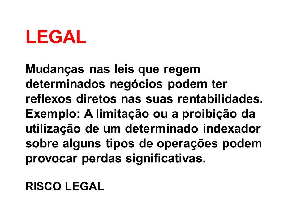 LEGAL Mudanças nas leis que regem determinados negócios podem ter reflexos diretos nas suas rentabilidades. Exemplo: A limitação ou a proibição da uti
