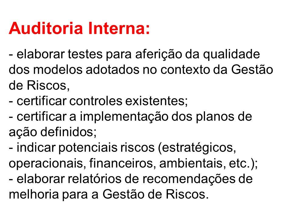 Auditoria Interna: - elaborar testes para aferição da qualidade dos modelos adotados no contexto da Gestão de Riscos, - certificar controles existente