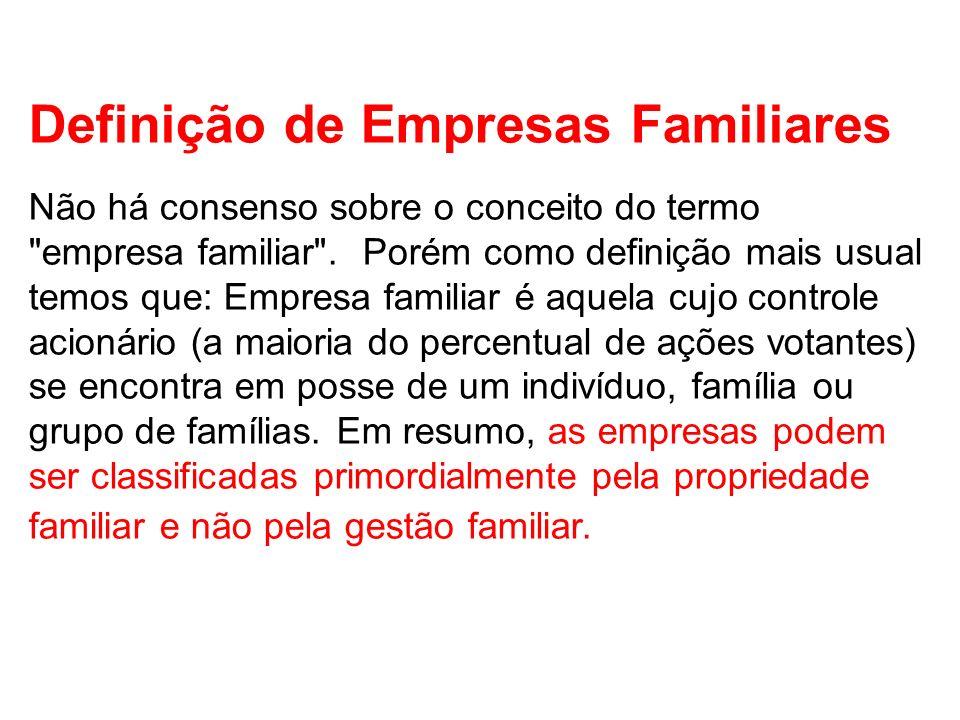 Definição de Empresas Familiares Não há consenso sobre o conceito do termo