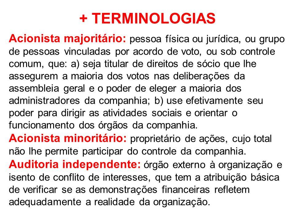 + TERMINOLOGIAS Acionista majoritário: pessoa física ou jurídica, ou grupo de pessoas vinculadas por acordo de voto, ou sob controle comum, que: a) se