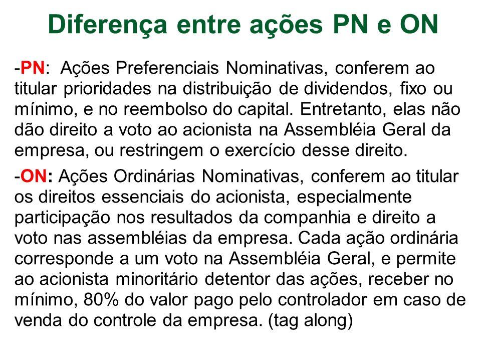 Diferença entre ações PN e ON -PN: Ações Preferenciais Nominativas, conferem ao titular prioridades na distribuição de dividendos, fixo ou mínimo, e n