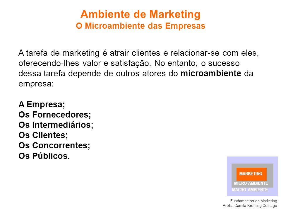 Fundamentos de Marketing Profa. Camila Krohling Colnago MARKETING MICRO AMBIENTE MACRO AMBIENTE A tarefa de marketing é atrair clientes e relacionar-s