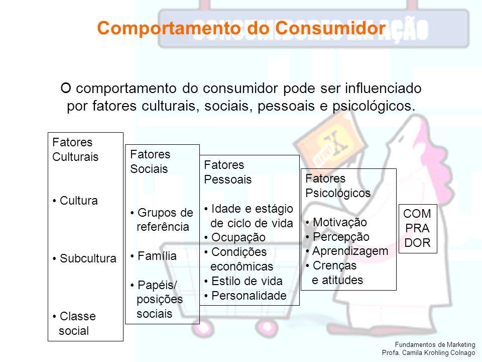 Fundamentos de Marketing Profa. Camila Krohling Colnago Comportamento do Consumidor Fatores Culturais Cultura Subcultura Classe social Fatores Sociais