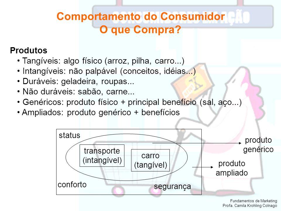 Fundamentos de Marketing Profa. Camila Krohling Colnago Comportamento do Consumidor O que Compra? Produtos Tangíveis: algo físico (arroz, pilha, carro