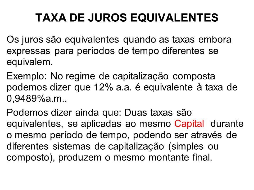 TAXA DE JUROS EQUIVALENTES Os juros são equivalentes quando as taxas embora expressas para períodos de tempo diferentes se equivalem. Exemplo: No regi