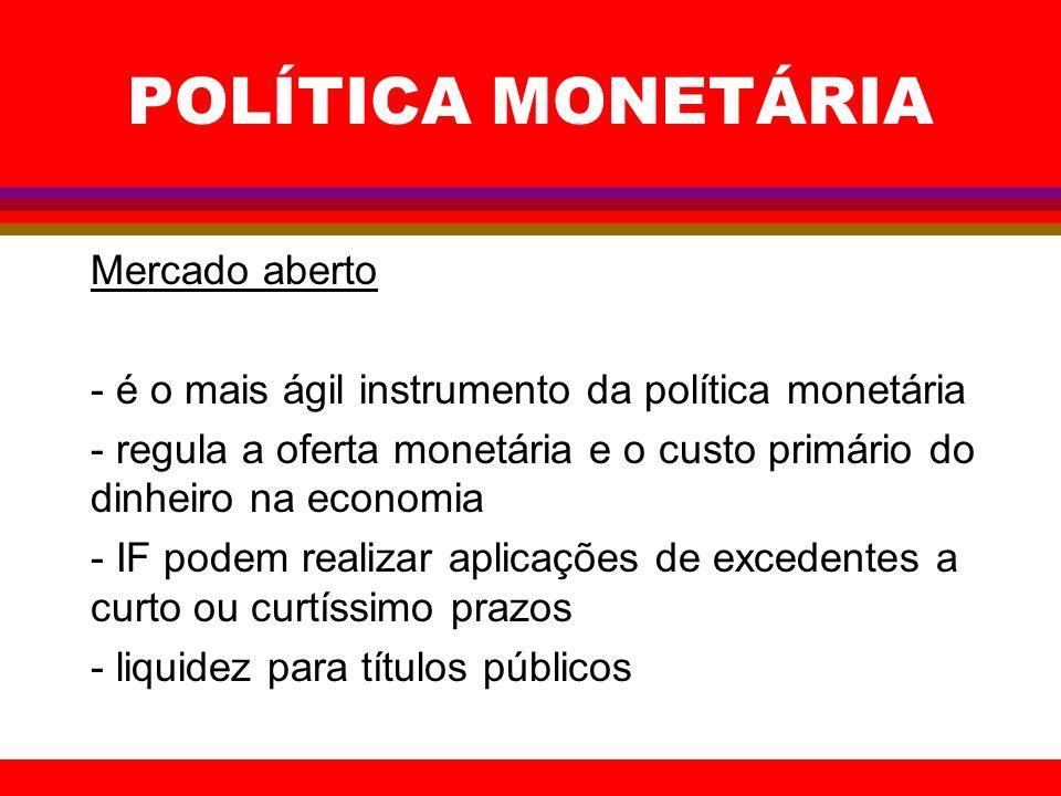 POLÍTICA MONETÁRIA Mercado aberto - é o mais ágil instrumento da política monetária - regula a oferta monetária e o custo primário do dinheiro na econ