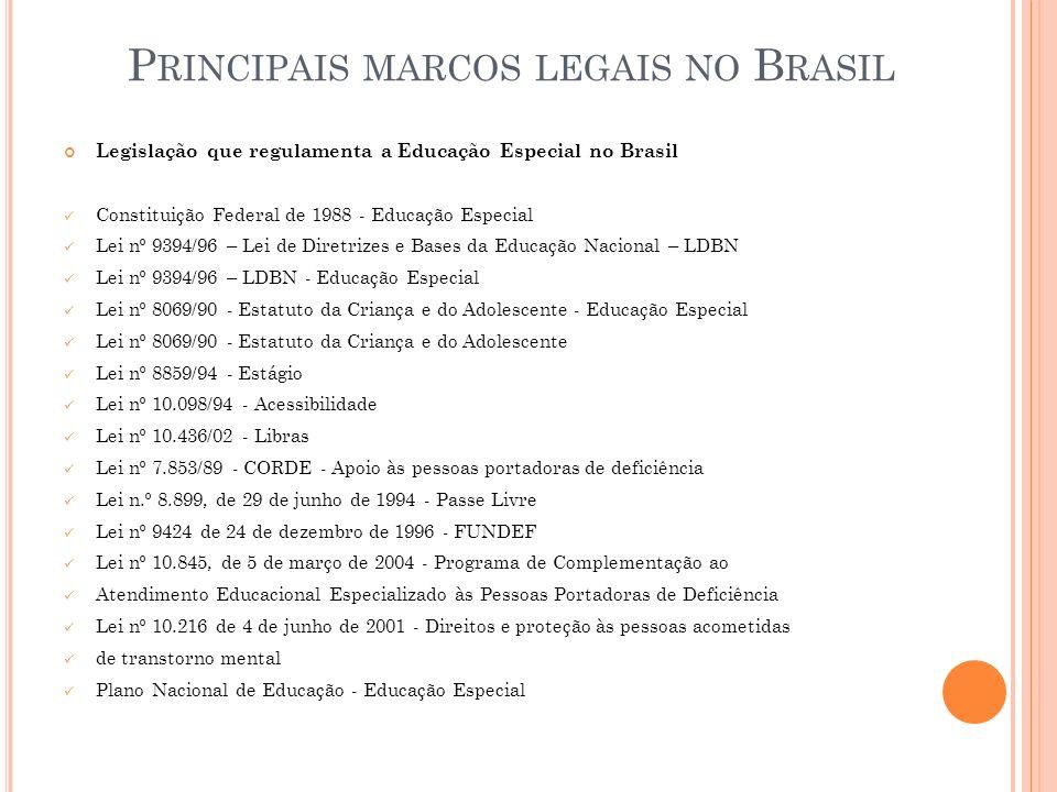 Legislação que regulamenta a Educação Especial no Brasil Constituição Federal de 1988 - Educação Especial Lei nº 9394/96 – Lei de Diretrizes e Bases d
