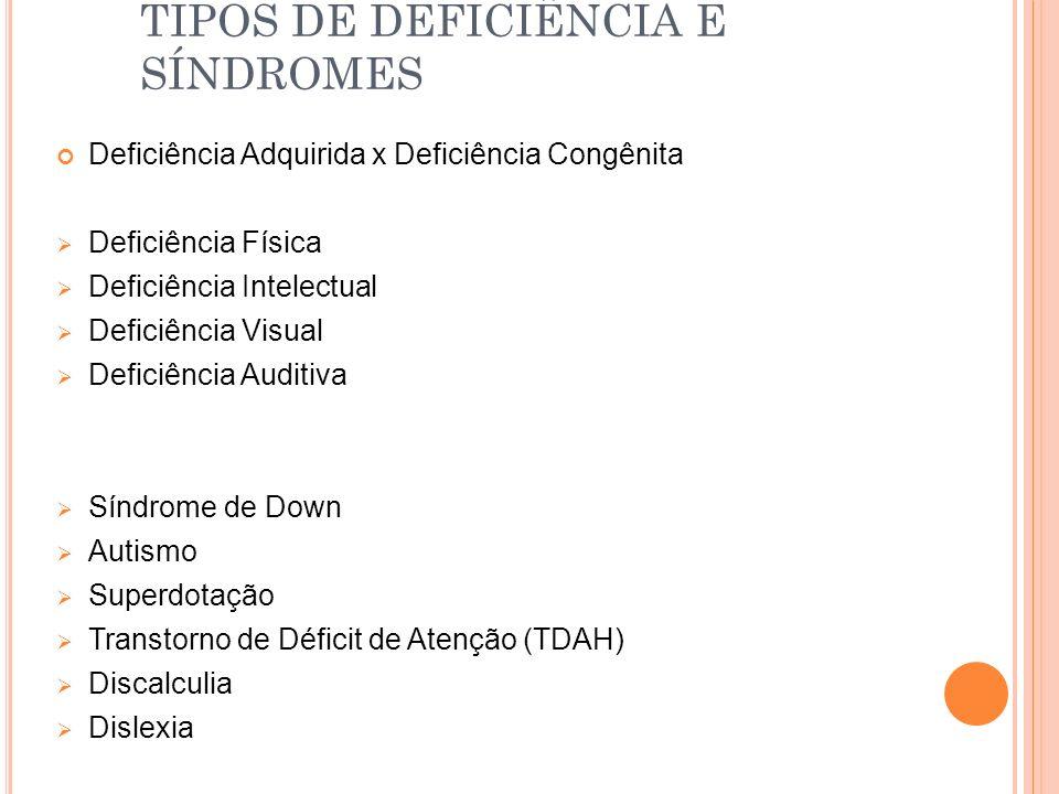 TIPOS DE DEFICIÊNCIA E SÍNDROMES Deficiência Adquirida x Deficiência Congênita Deficiência Física Deficiência Intelectual Deficiência Visual Deficiênc