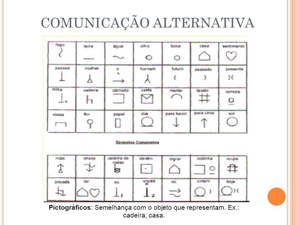 COMUNICAÇÃO ALTERNATIVA Pictográficos: Semelhança com o objeto que representam. Ex.: cadeira, casa.
