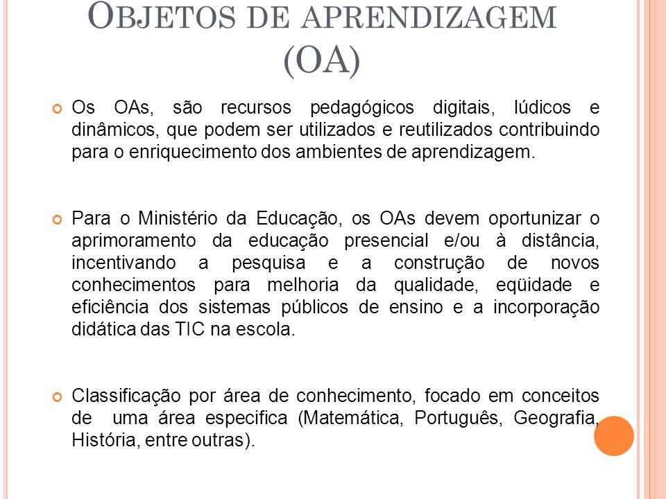 O BJETOS DE APRENDIZAGEM (OA) Os OAs, são recursos pedagógicos digitais, lúdicos e dinâmicos, que podem ser utilizados e reutilizados contribuindo par