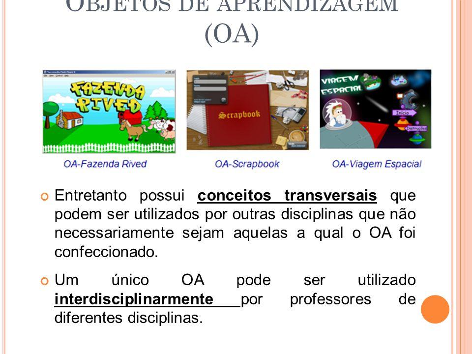 Entretanto possui conceitos transversais que podem ser utilizados por outras disciplinas que não necessariamente sejam aquelas a qual o OA foi confecc