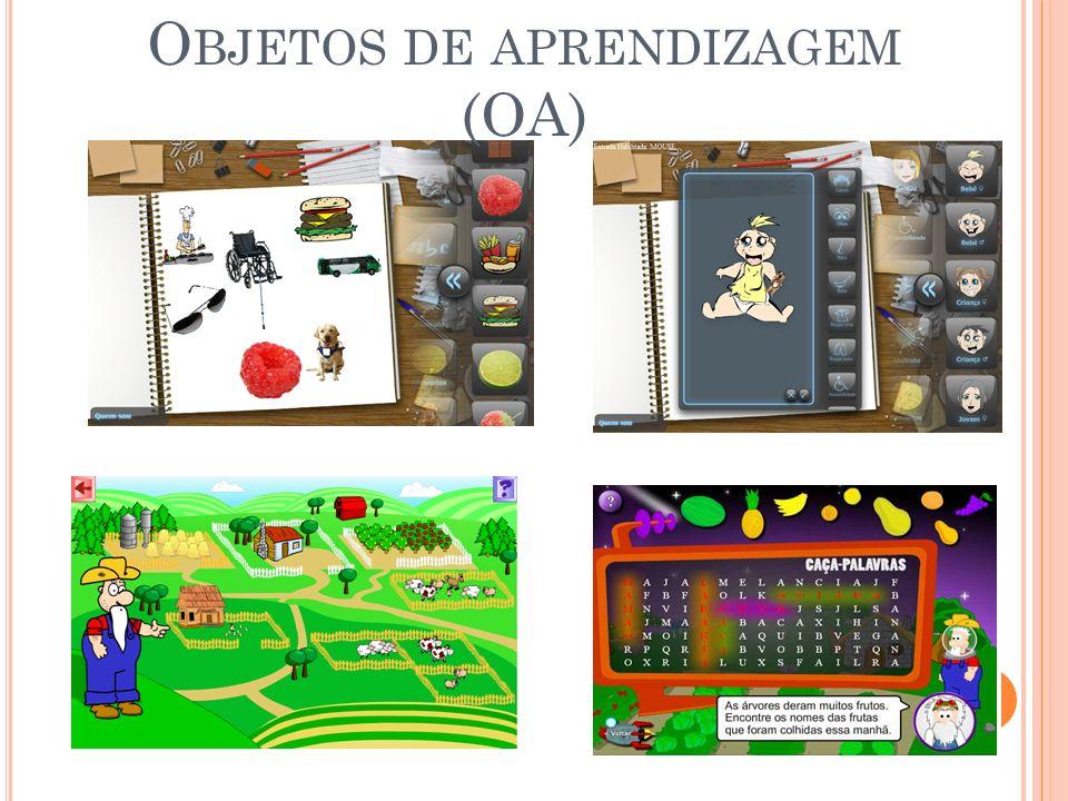 O BJETOS DE APRENDIZAGEM (OA)