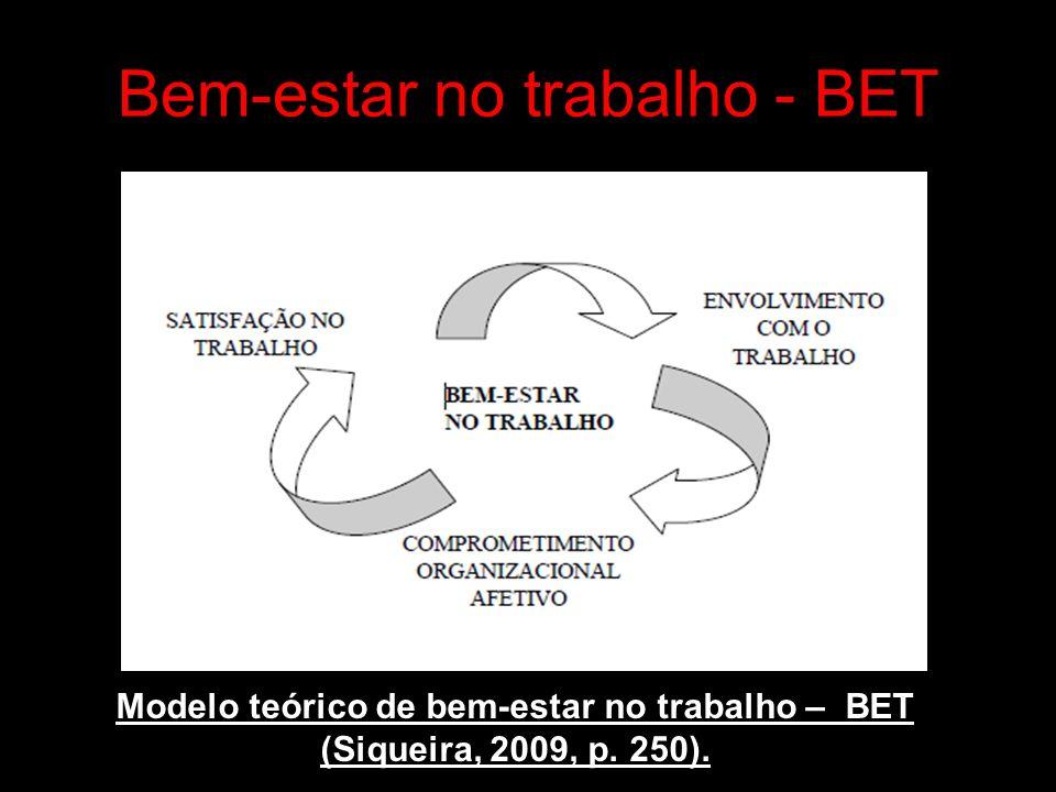 Bem-estar no trabalho - BET A construção teórica deste constructo está fundamentado em três conceitos seminais das conotações positivas e prazerosas no ambiente de trabalho: 1º) satisfação com o trabalho (Locke, 1976); 2º) envolvimento no trabalho (Lodahl; Kejner, 1965); e 3º) comprometimento organizacional afetivo (Mowday; Steers; Porter, 1979).
