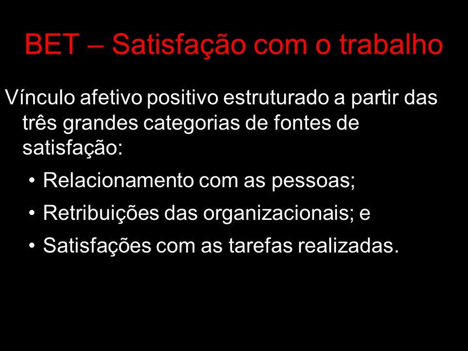 BET – Satisfação com o trabalho Vínculo afetivo positivo estruturado a partir das três grandes categorias de fontes de satisfação: Relacionamento com