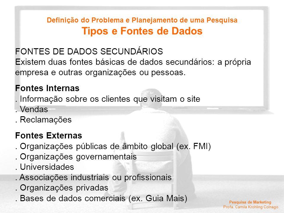 Pesquisa de Marketing Profa. Camila Krohling Colnago FONTES DE DADOS SECUNDÁRIOS Existem duas fontes básicas de dados secundários: a própria empresa e