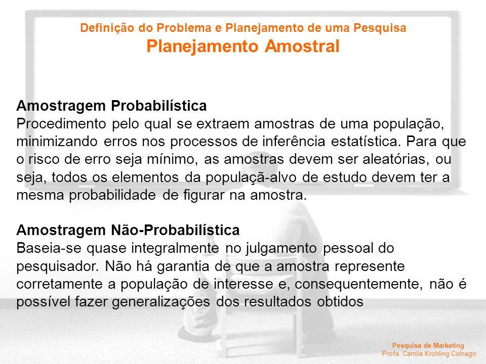 Pesquisa de Marketing Profa. Camila Krohling Colnago Amostragem Probabilística Procedimento pelo qual se extraem amostras de uma população, minimizand