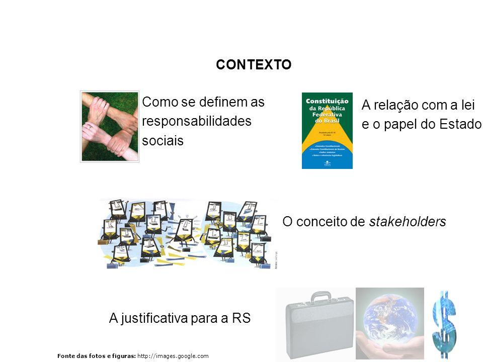 Como se definem as responsabilidades sociais A justificativa para a RS A relação com a lei e o papel do Estado O conceito de stakeholders Fonte das fo