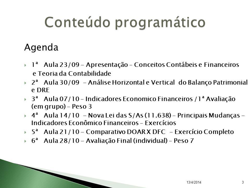 Agenda 1ª Aula 23/09 - Apresentação – Conceitos Contábeis e Financeiros e Teoria da Contabilidade 2ª Aula 30/09 - Análise Horizontal e Vertical do Bal