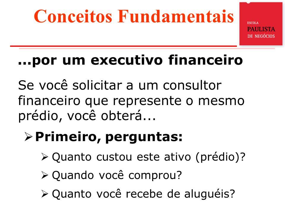 Se você solicitar a um consultor financeiro que represente o mesmo prédio, você obterá... Primeiro, perguntas: Quanto custou este ativo (prédio)? Quan