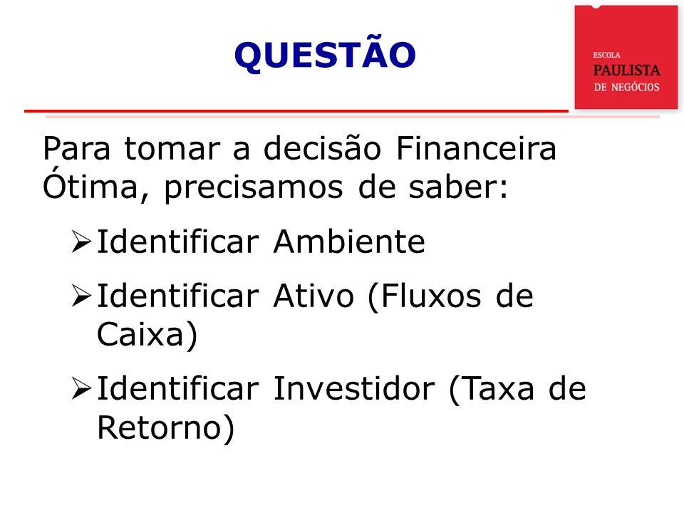 QUESTÃO Para tomar a decisão Financeira Ótima, precisamos de saber: Identificar Ambiente Identificar Ativo (Fluxos de Caixa) Identificar Investidor (T