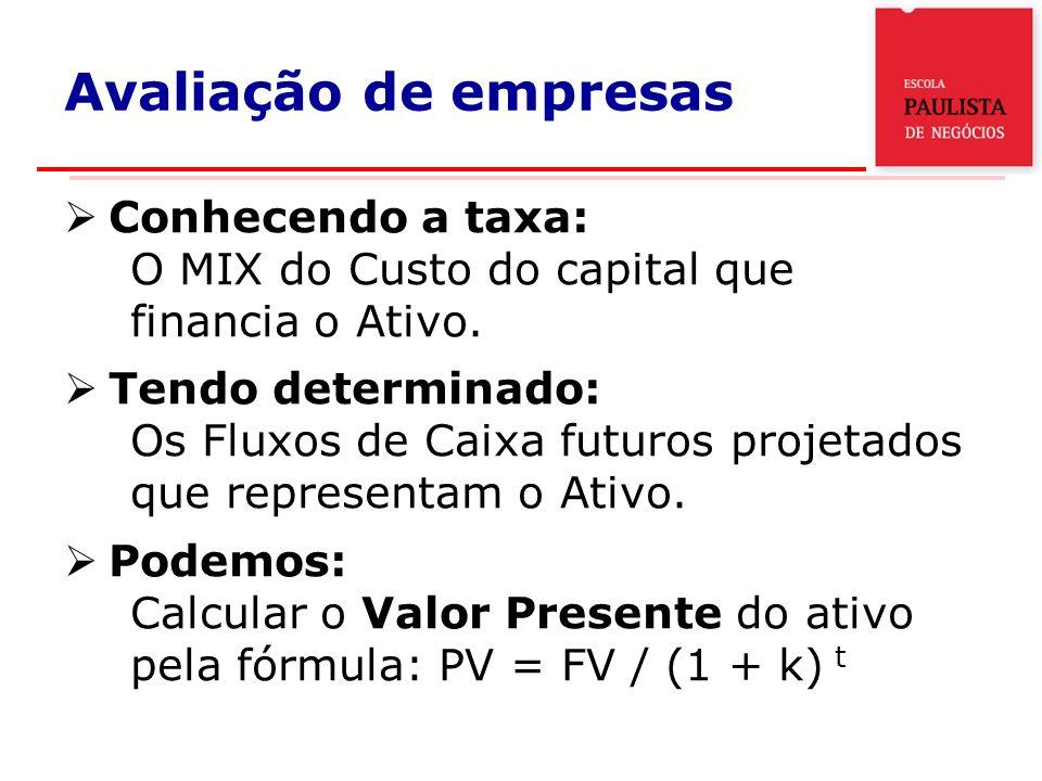 Conhecendo a taxa: O MIX do Custo do capital que financia o Ativo. Tendo determinado: Os Fluxos de Caixa futuros projetados que representam o Ativo. P