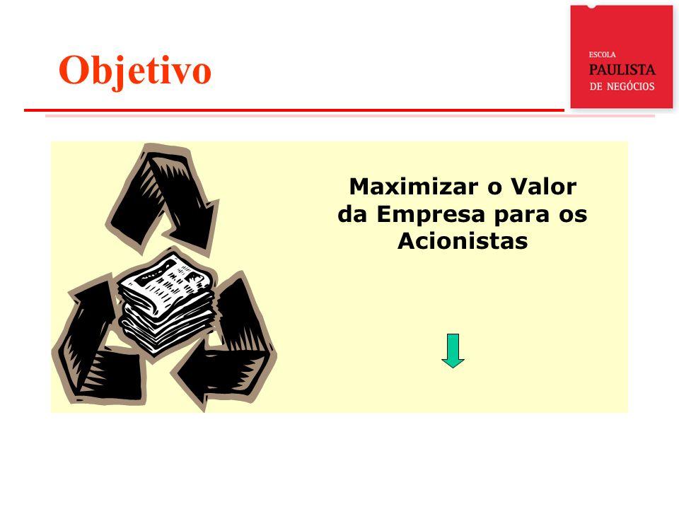 Objetivo Maximizar o Valor da Empresa para os Acionistas