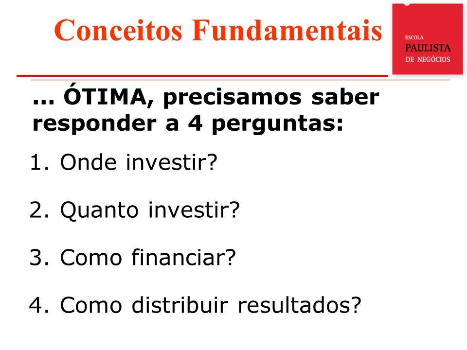 ... ÓTIMA, precisamos saber responder a 4 perguntas: 1.Onde investir? 2.Quanto investir? 3.Como financiar? 4.Como distribuir resultados? P Conceitos F