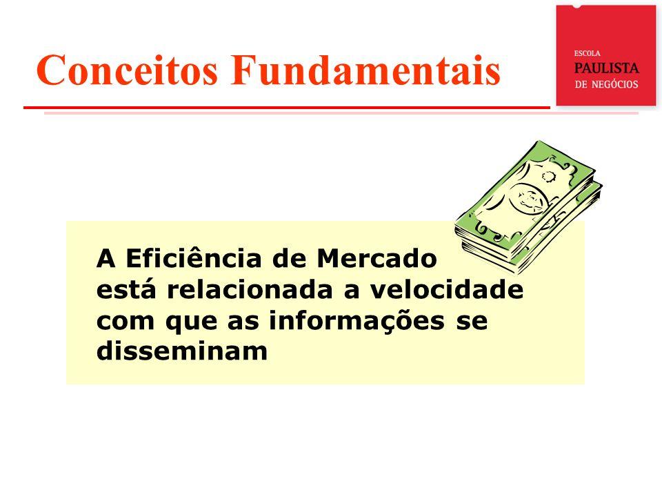 Conceitos Fundamentais A Eficiência de Mercado está relacionada a velocidade com que as informações se disseminam