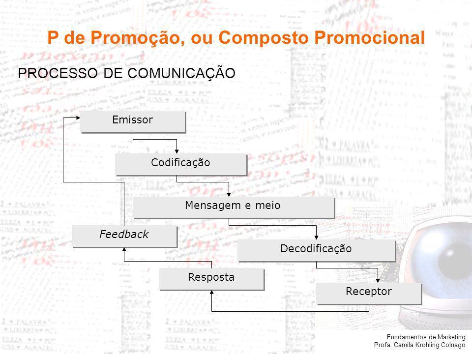 Fundamentos de Marketing Profa. Camila Krohling Colnago P de Promoção, ou Composto Promocional PROCESSO DE COMUNICAÇÃO Emissor Codificação Mensagem e