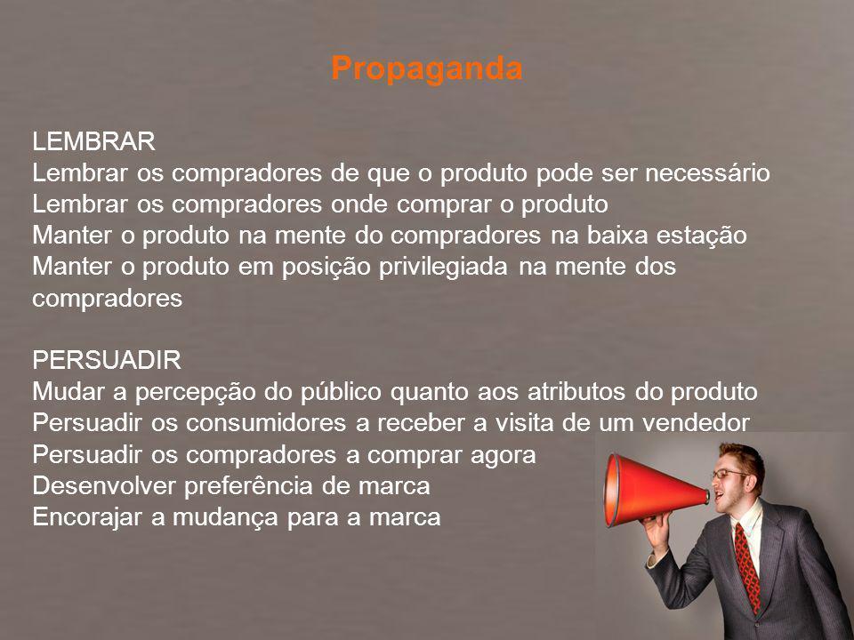 Fundamentos de Marketing Profa. Camila Krohling Colnago LEMBRAR Lembrar os compradores de que o produto pode ser necessário Lembrar os compradores ond