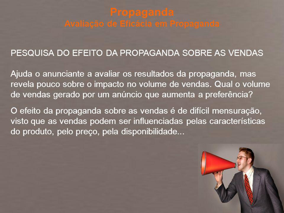Fundamentos de Marketing Profa. Camila Krohling Colnago PESQUISA DO EFEITO DA PROPAGANDA SOBRE AS VENDAS Ajuda o anunciante a avaliar os resultados da