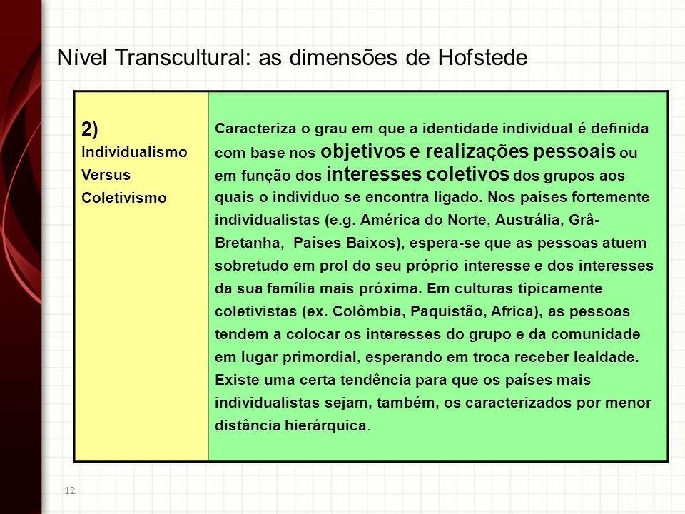 12 2) Individualismo Versus Coletivismo Caracteriza o grau em que a identidade individual é definida com base nos objetivos e realizações pessoais ou
