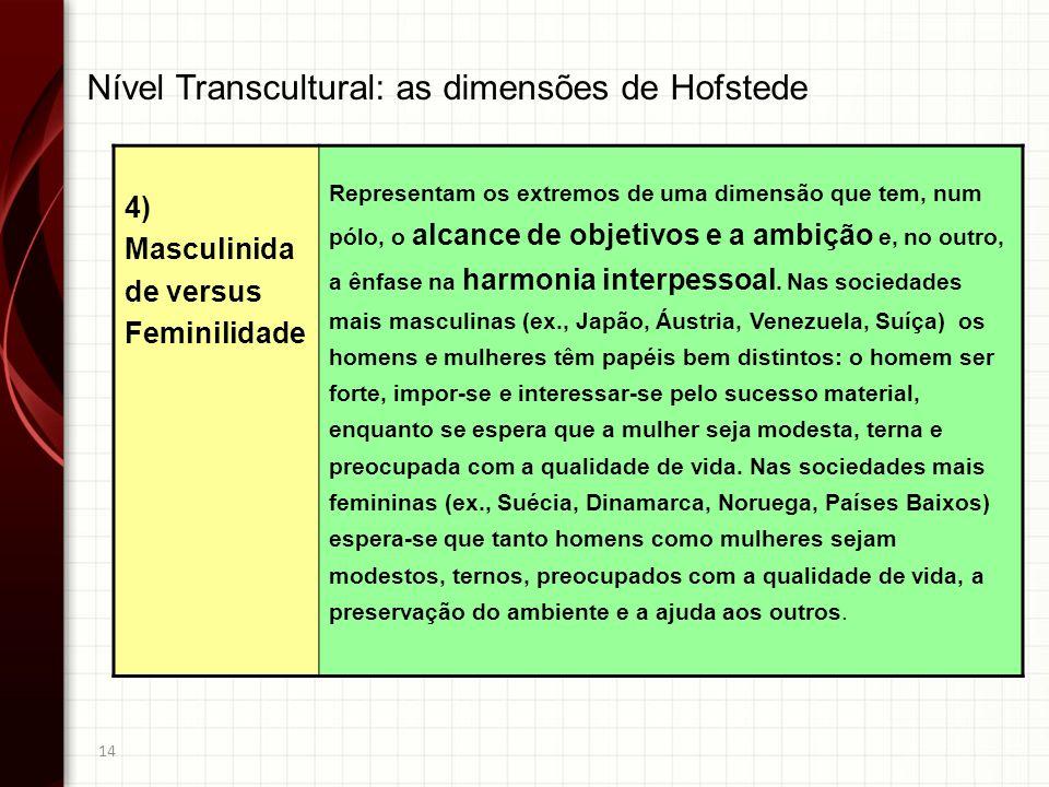 14 4) Masculinida de versus Feminilidade Representam os extremos de uma dimensão que tem, num pólo, o alcance de objetivos e a ambição e, no outro, a