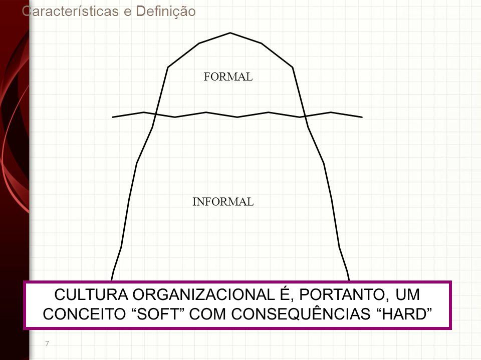 7 Características e Definição FORMAL INFORMAL CULTURA ORGANIZACIONAL É, PORTANTO, UM CONCEITO SOFT COM CONSEQUÊNCIAS HARD