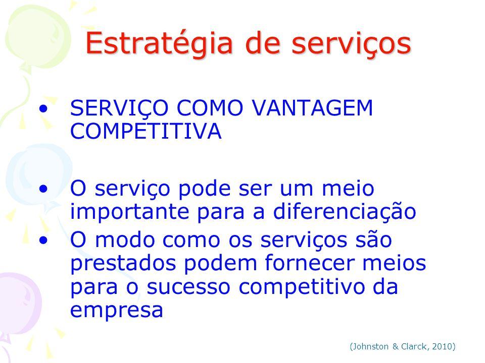 Estratégia de serviços Estratégia de serviços SERVIÇO COMO VANTAGEM COMPETITIVA O serviço pode ser um meio importante para a diferenciação O modo como
