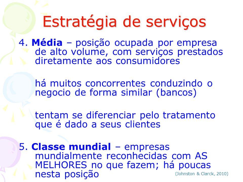 Estratégia de serviços Estratégia de serviços 4. Média – posição ocupada por empresa de alto volume, com serviços prestados diretamente aos consumidor