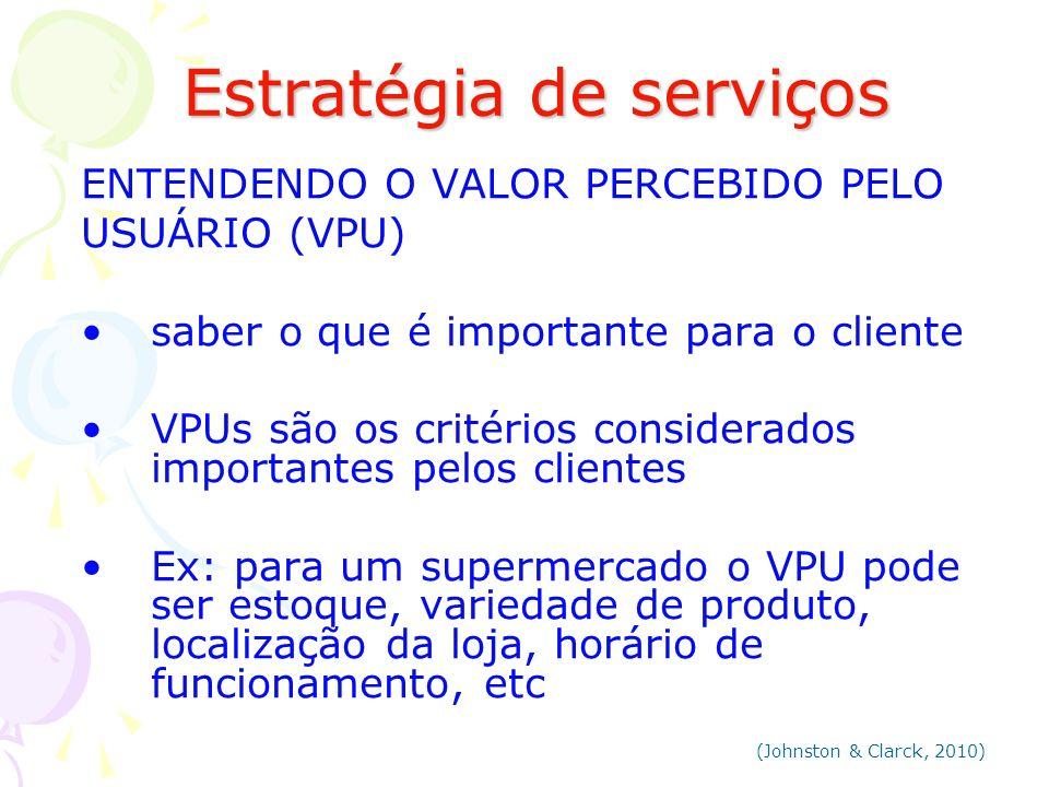Estratégia de serviços Estratégia de serviços ENTENDENDO O VALOR PERCEBIDO PELO USUÁRIO (VPU) saber o que é importante para o cliente VPUs são os crit