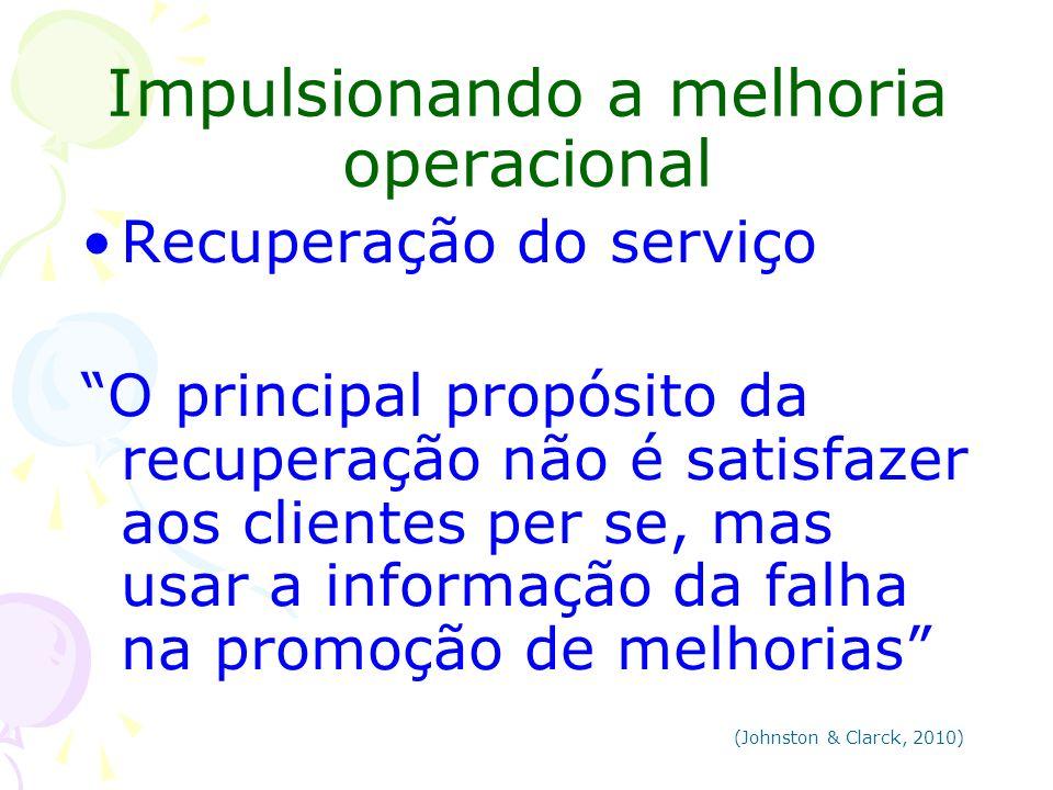 Impulsionando a melhoria operacional Recuperação do serviço O principal propósito da recuperação não é satisfazer aos clientes per se, mas usar a info