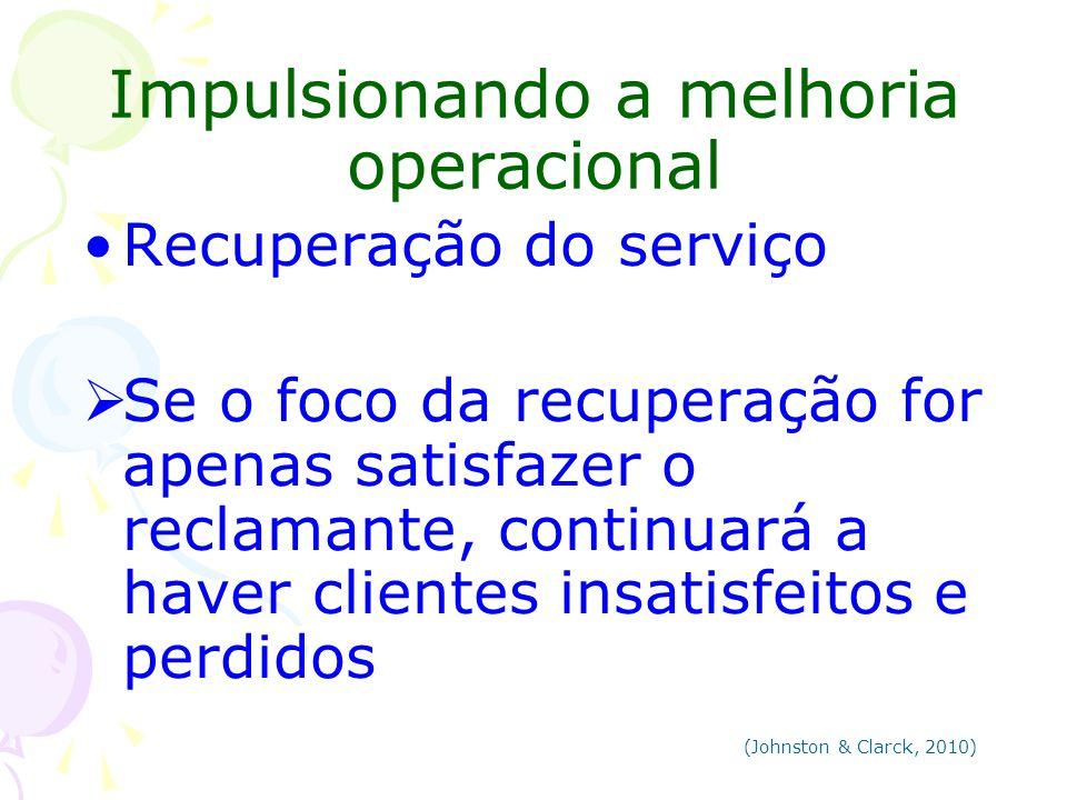 Impulsionando a melhoria operacional Recuperação do serviço Se o foco da recuperação for apenas satisfazer o reclamante, continuará a haver clientes i